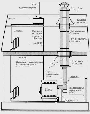Chaudiere murale que choisir travaux maison mulhouse entreprise ajuol - Comparatif chaudiere gaz condensation que choisir ...